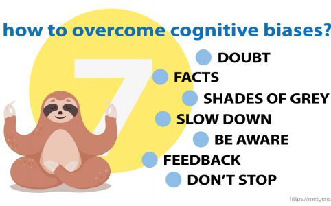 błędy poznawcze - 7 zasad jak z nimi walczyć